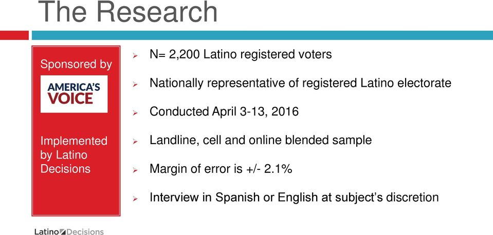 Implemented by Latino Decisions Landline, cell and online blended sample