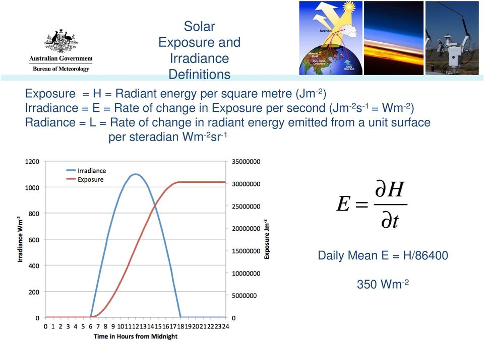 (Jm -2 s -1 = Wm -2 ) Radiance = L = Rate of change in radiant energy emitted