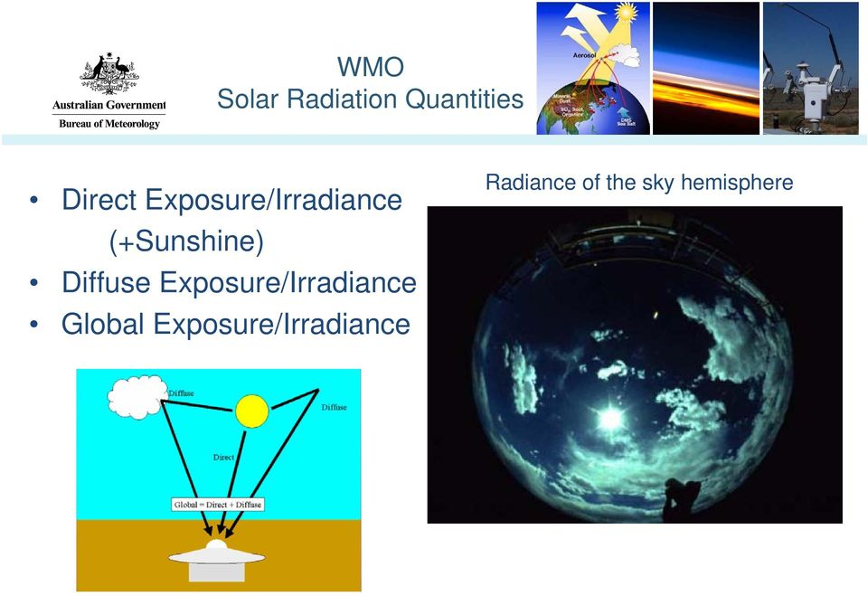 Diffuse Exposure/Irradiance Global