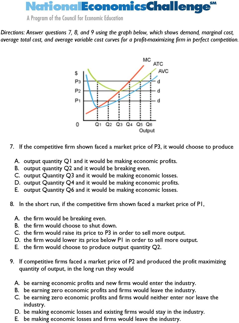 output quantity Q2 and it would be breaking even. C. output Quantity Q3 and it would be making economic losses. D. output Quantity Q4 and it would be making economic profits. E.