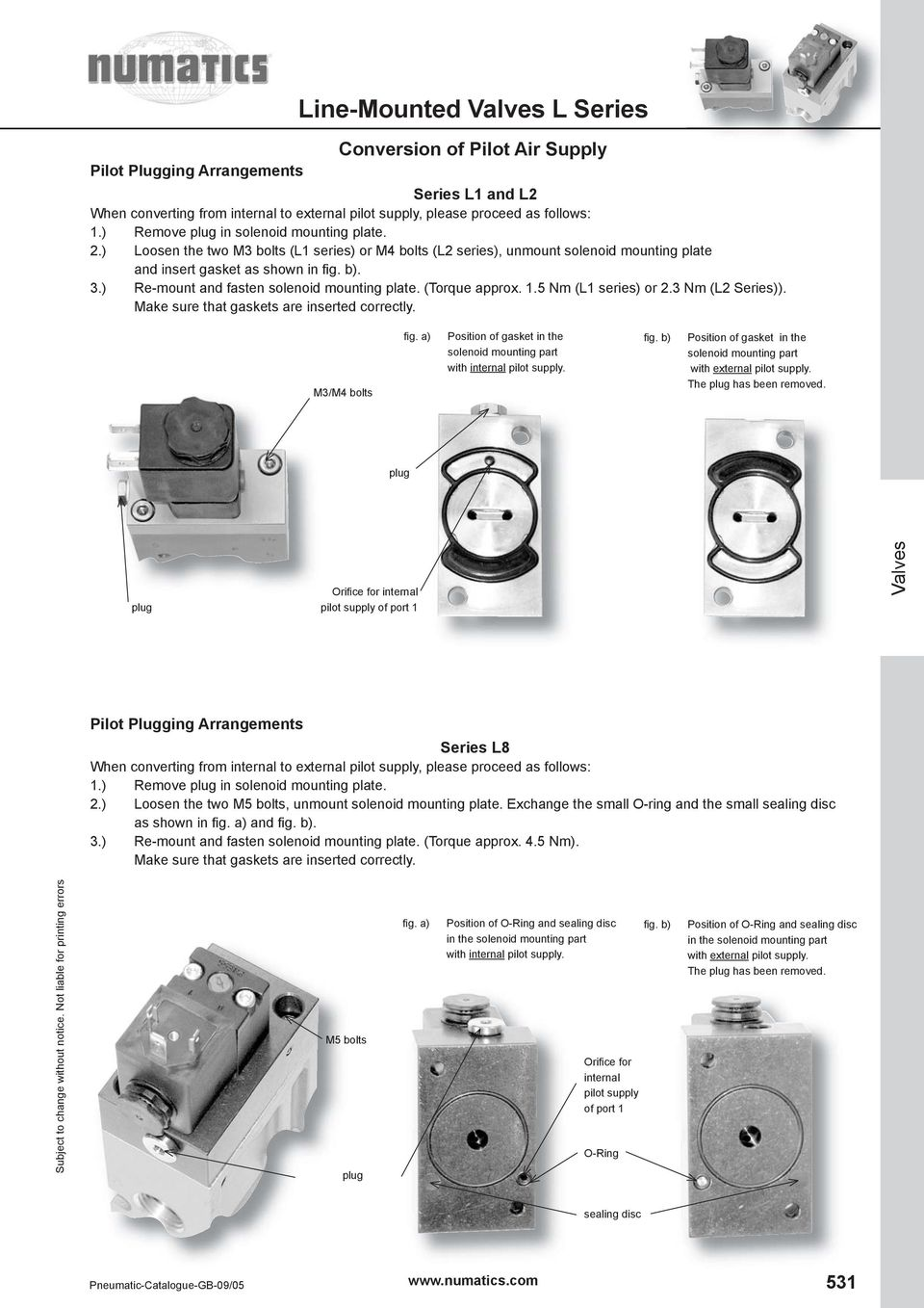 ) Re-mount and fasten solenoid mounting plate. (Torque approx. 1.5 Nm (L1 series) or 2.3 Nm (L2 Series)). Make sure that gaskets are inserted correctly. M3/M4 bolts fi g.