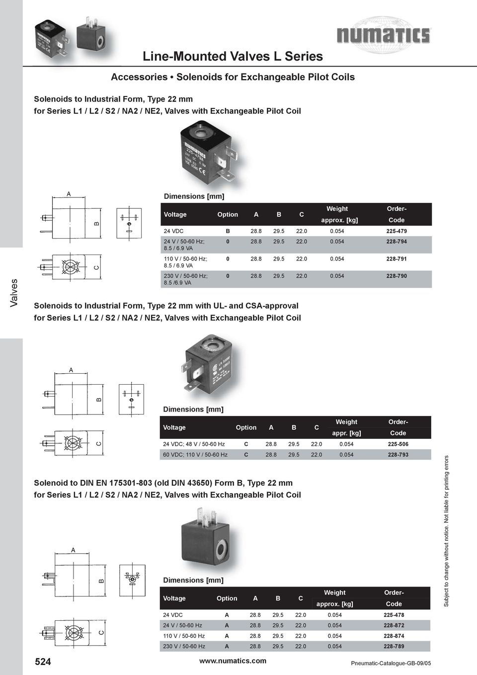 9 VA Solenoids to Industrial Form, Type 22 mm with UL- and CSA-approval for Series L1 / L2 / S2 / NA2 / NE2, with Exchangeable Pilot Coil 0 28.8 29.5 22.0 0.054 228-791 0 28.8 29.5 22.0 0.054 228-790 Option A B C appr.