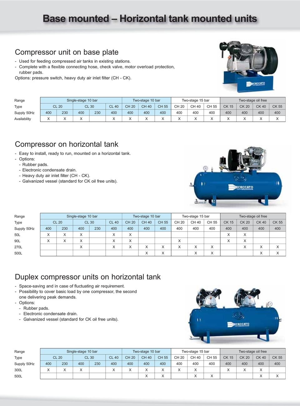 Availability X X Compressor on horizontal tank - Easy to install, ready to run, mounted on a horizontal tank. - Rubber pads. - Heavy duty air inlet filter (CH - CK).