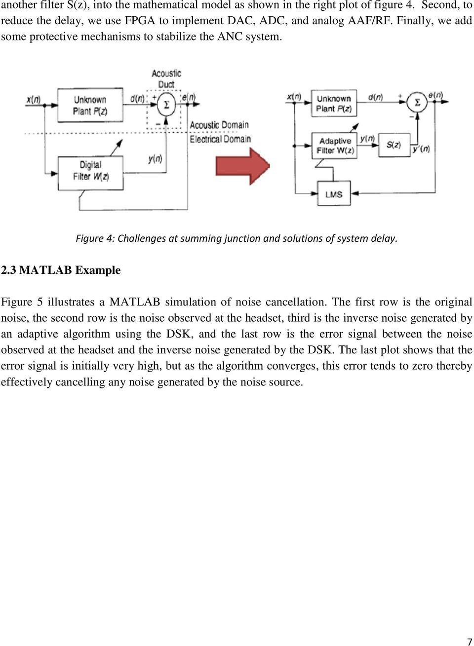 Active Noise Cancellation Project Pdf Anc Relay Wiring Diagram 3 Matlab Example Figure 5 Illustrates A Simulation Of