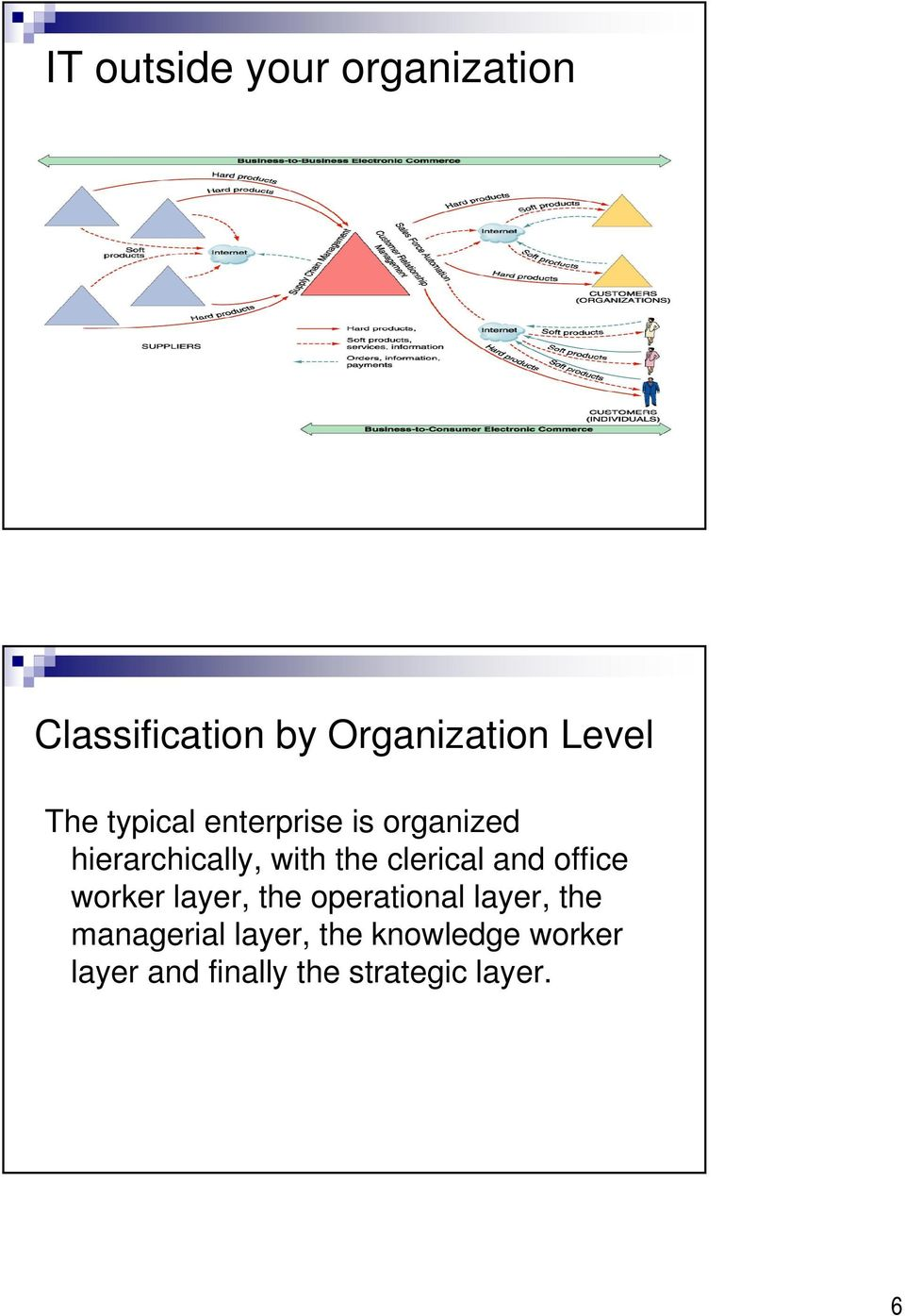 clerical and office worker layer, the operational layer, the