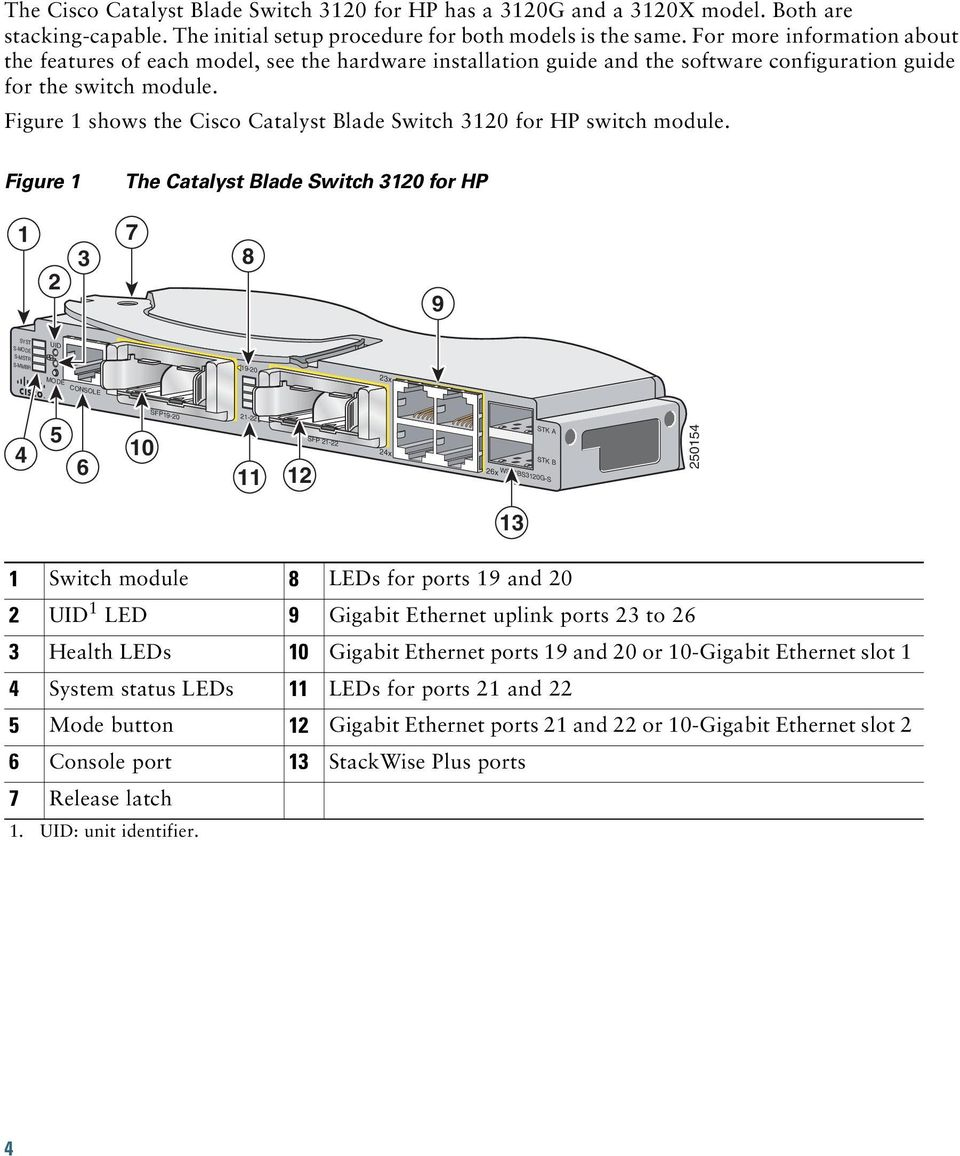 Cisco Catalyst Blade Switch 3000 Series for HP Getting Started Guide
