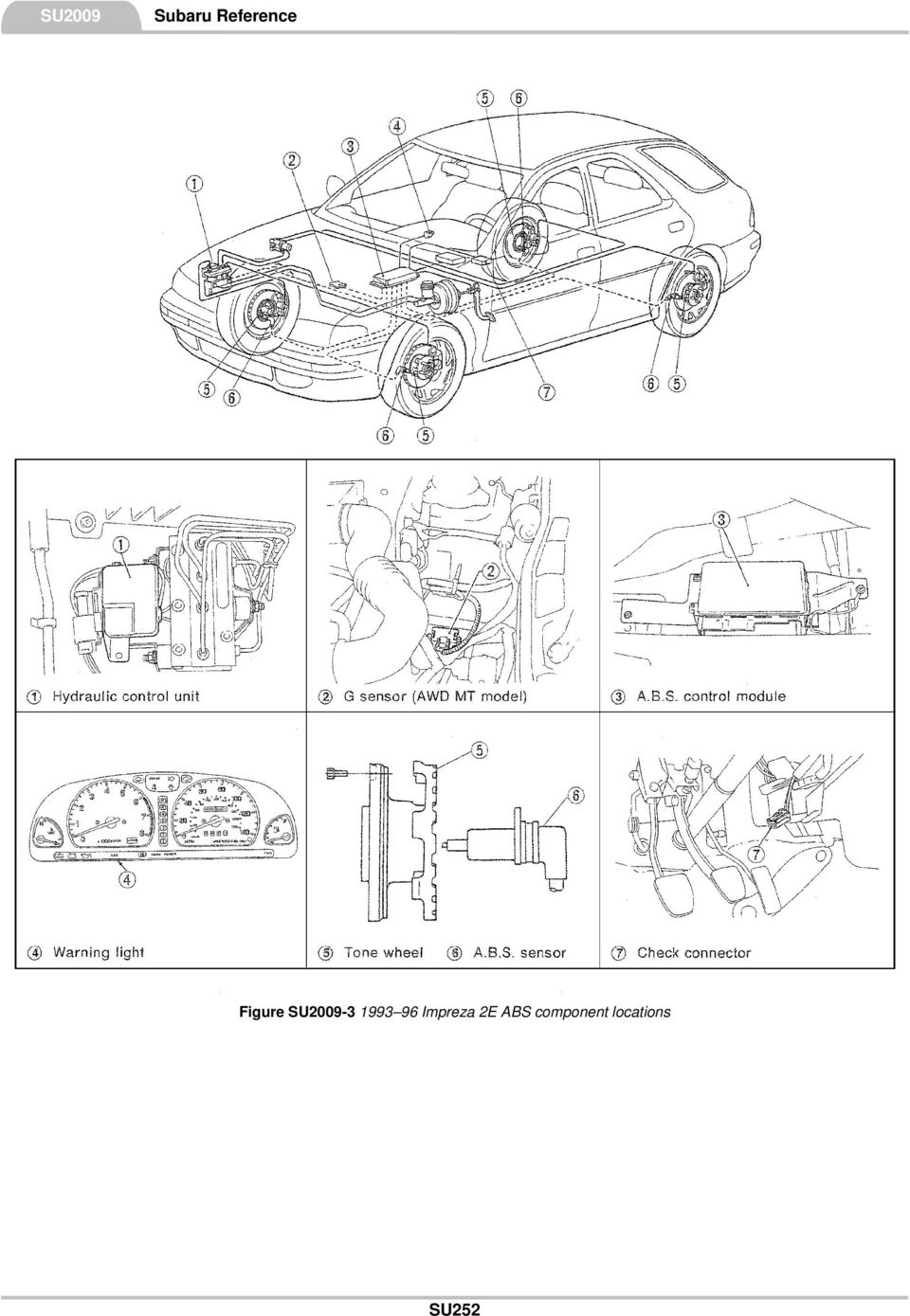 subaru reference  this reference contains the following