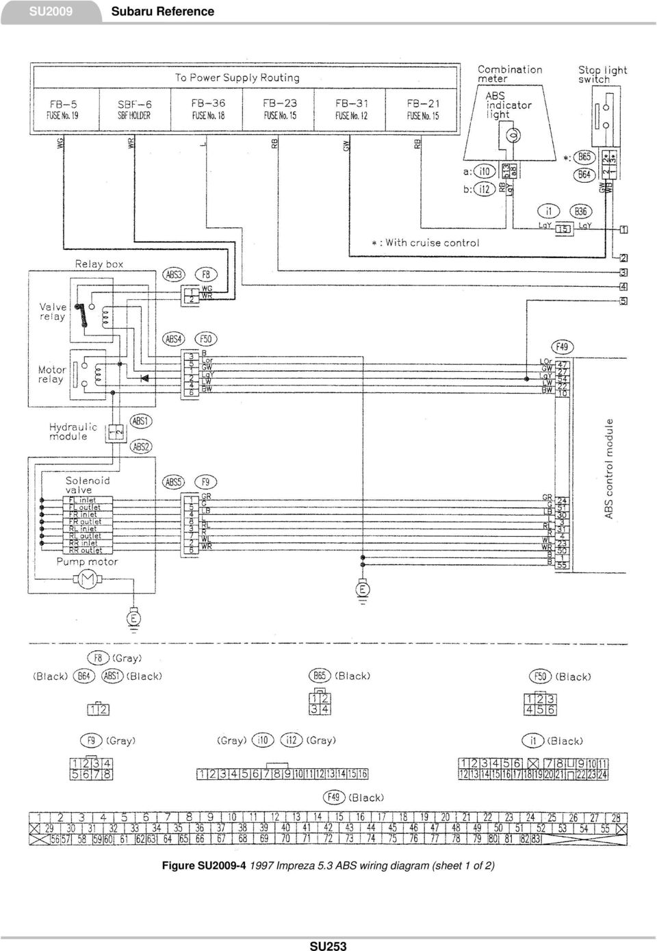subaru reference. this reference contains the following ... 12 pin relay wiring diagram ab 11 pin relay wiring diagram