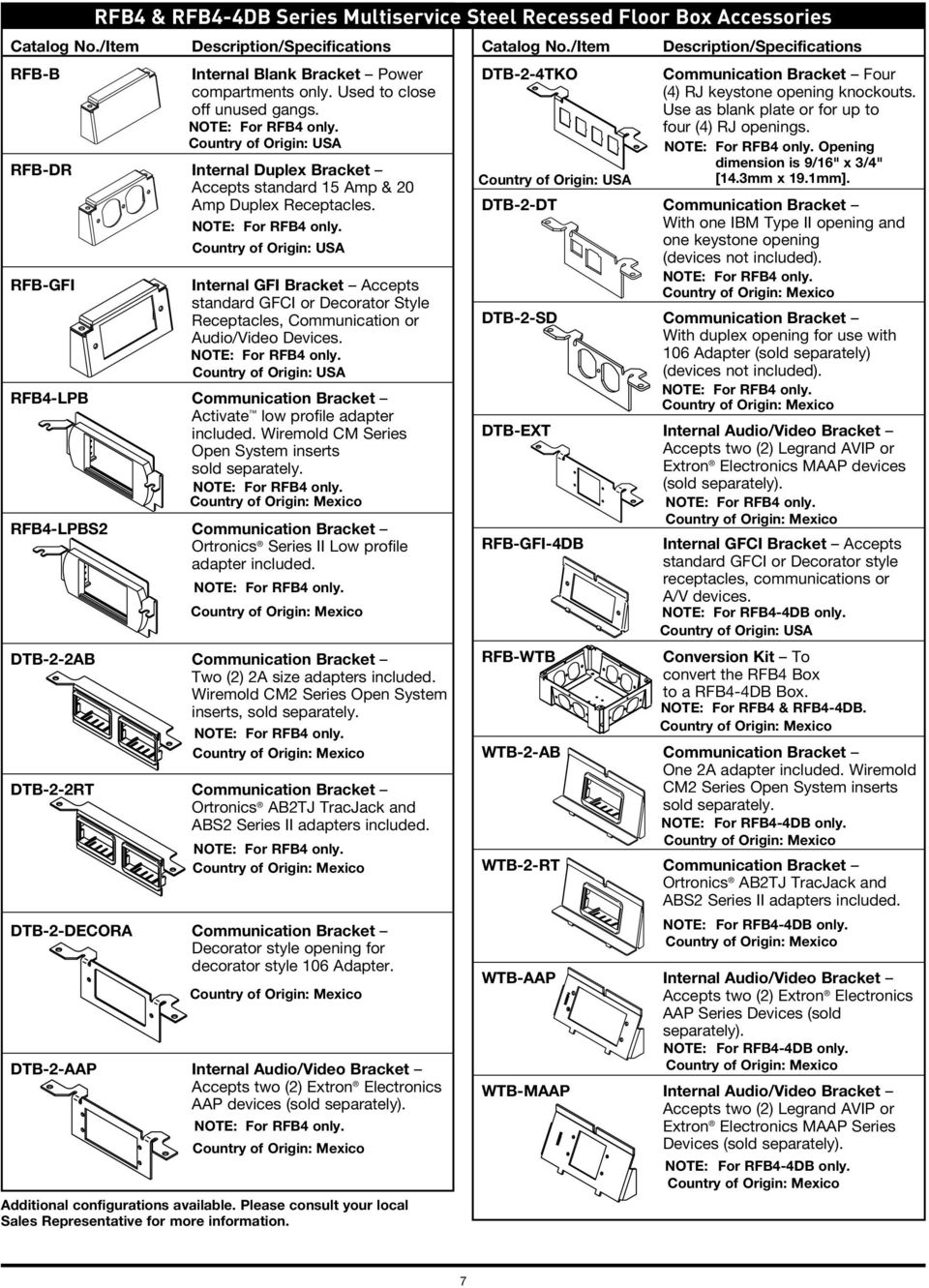 Wiremold Resource Rfb Series Floor Boxes Pdf