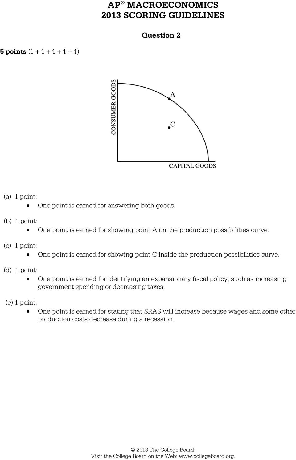 (c) 1 point: One point is earned for showing point C inside the production possibilities curve.