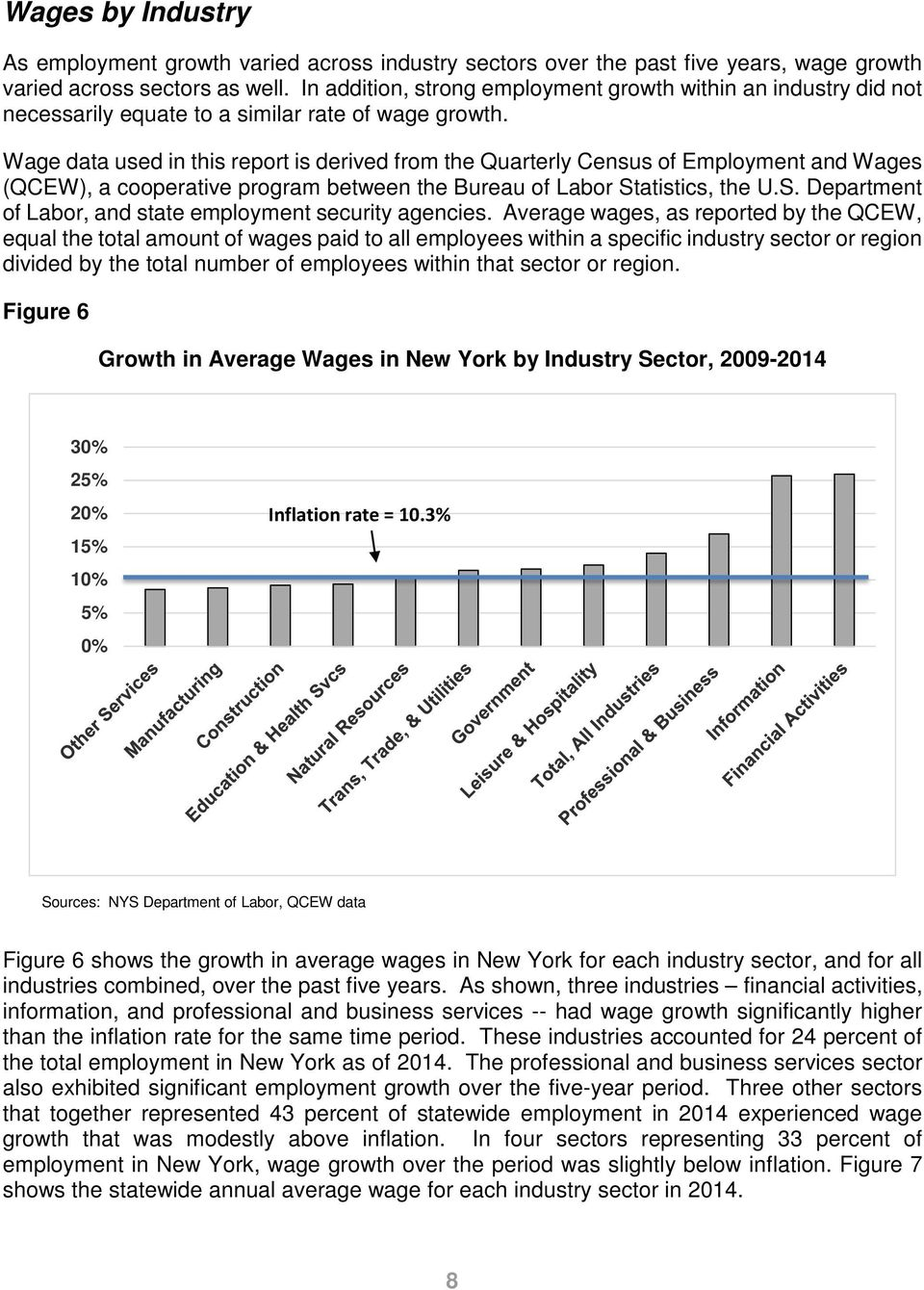 Wage data used in this report is derived from the Quarterly Census of Employment and Wages (QCEW), a cooperative program between the Bureau of Labor St
