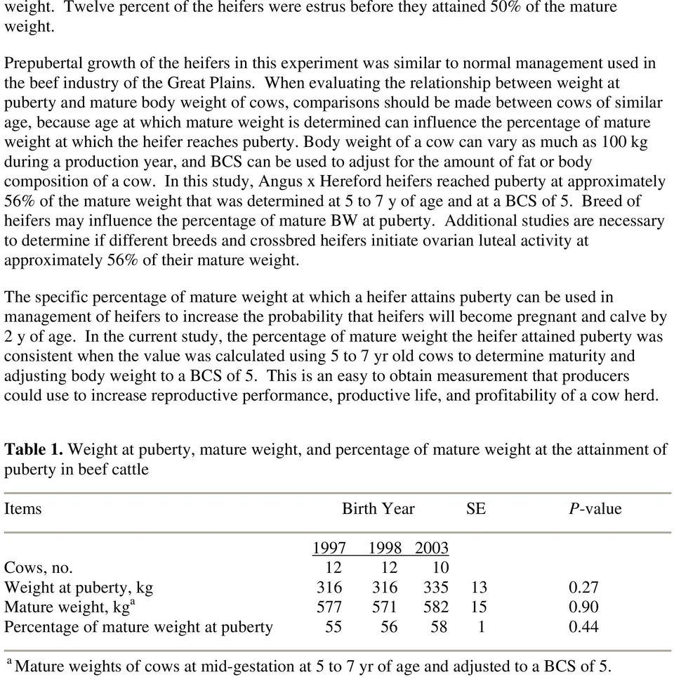 When evaluating the relationship between weight at puberty and mature body weight of cows, comparisons should be made between cows of similar age, because age at which mature weight is determined can