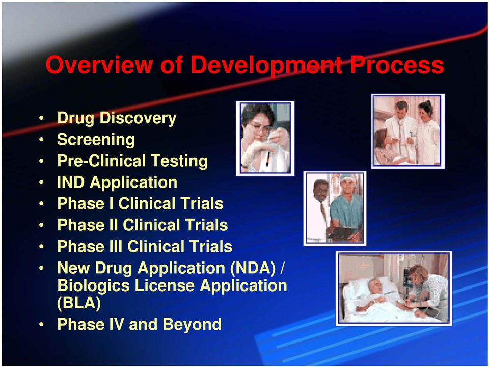 Phase II Clinical Trials Phase III Clinical Trials New Drug