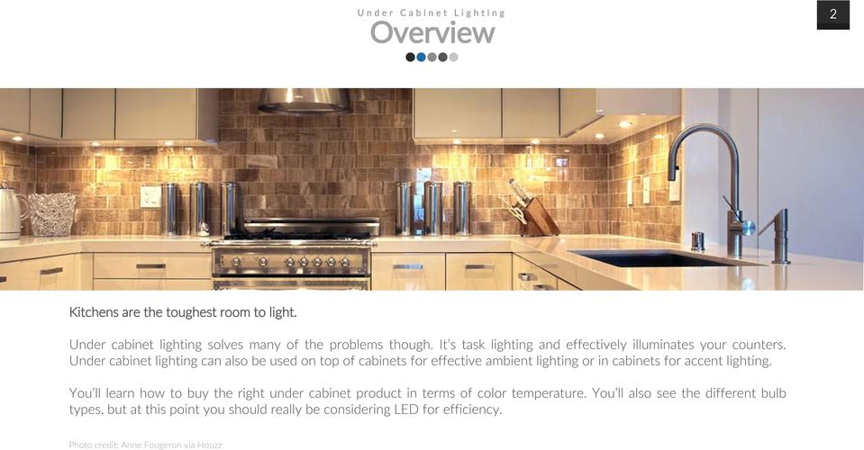 Under Cabinet Lighting Can Also Be Used On Top Of Cabinets For Effective  Ambient Lighting Or