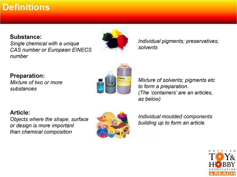 shape, surface or design is more important than chemical composition Mixture of solvents; pigments etc to