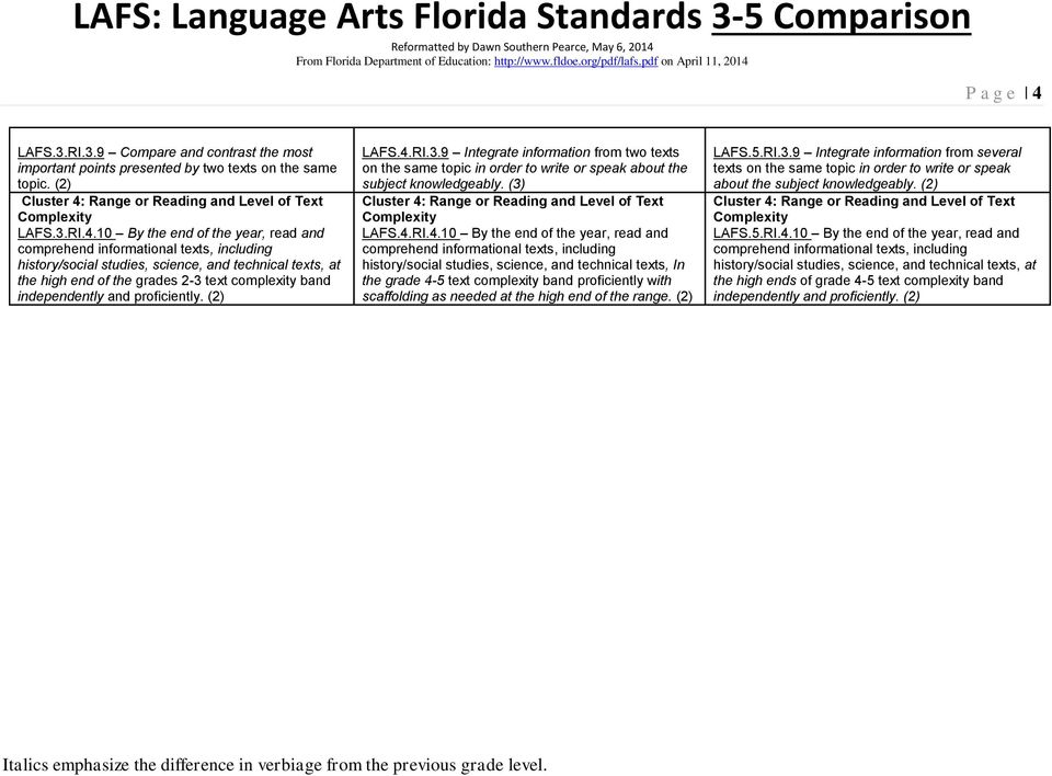 Range or Reading and Level of Text Complexity LAFS.3.RI.4.