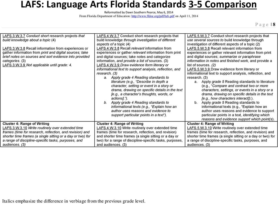 frames (a single sitting or a day or two) for a range of discipline-specific tasks, purposes, and audiences. (3)