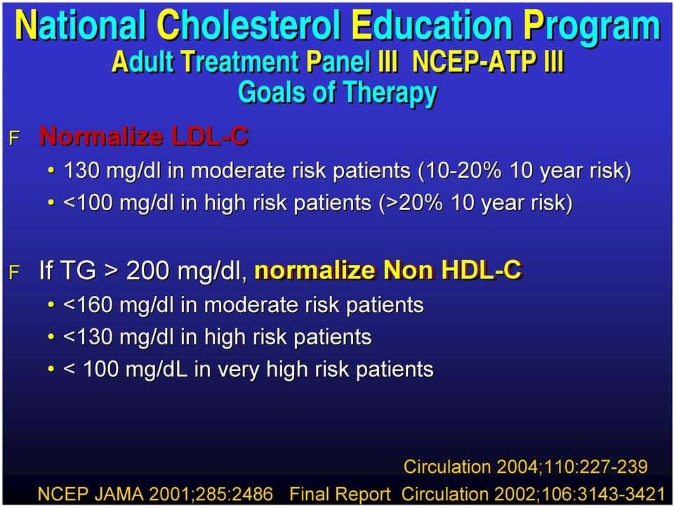 mg/dl in moderate risk patients <130 mg/dl in high risk patients < 100 mg/dl in very high risk