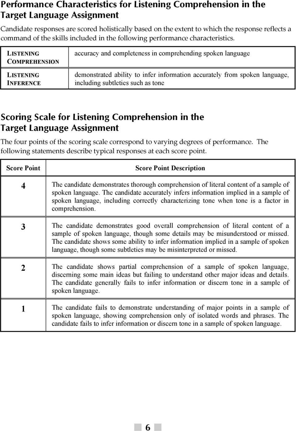 LISTENING COMPREHENSION LISTENING INFERENCE accuracy and completeness in comprehending spoken language demonstrated ability to infer information accurately from spoken language, including subtleties