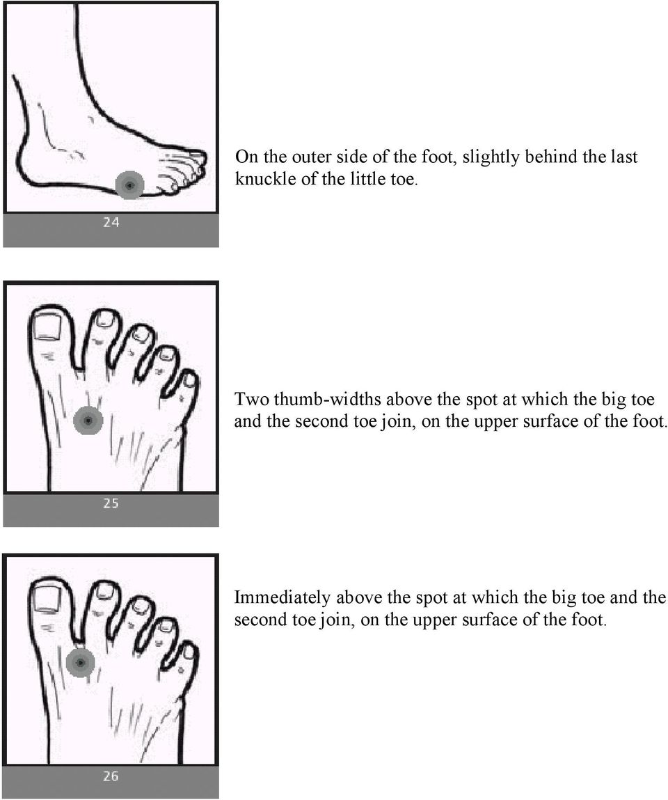 Two thumb-widths above the spot at which the big toe and the second toe