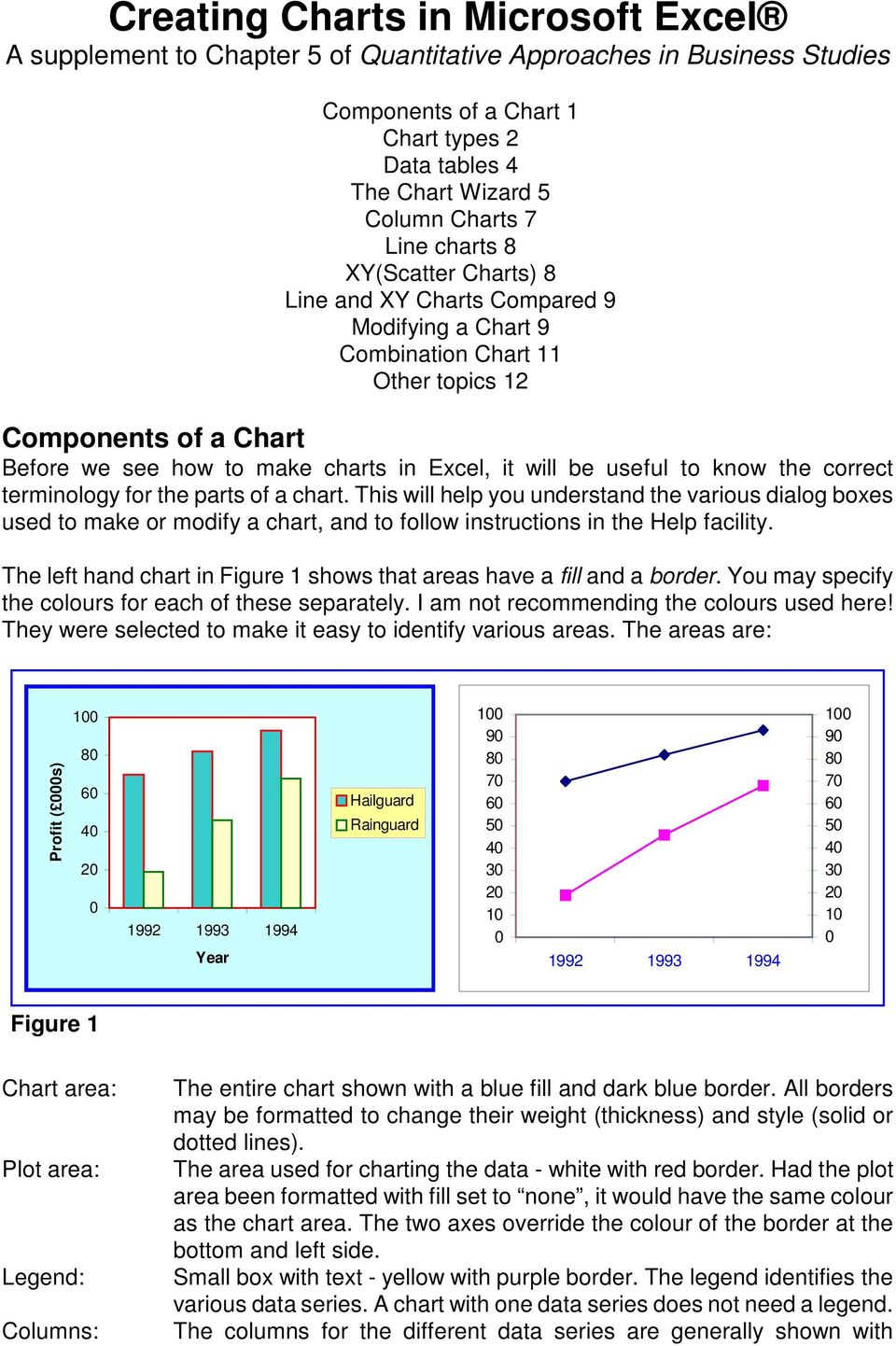 to know the correct terminology for the parts of a chart. This will help you understand the various dialog boxes used to make or modify a chart, and to follow instructions in the Help facility.