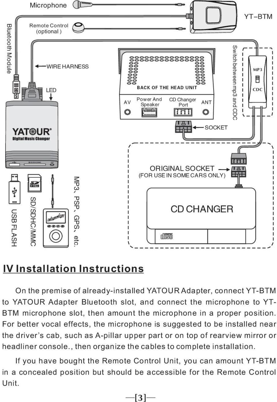 ORIGINAL SOCKET (FOR USE IN SOME CARS ONLY) 原 车 CD/VCD/DVD 机 械 碟 盒 CD CHANGER CD CHANGER IV Installation Instructions On the premise of already-installed YATOUR Adapter, connect YT-BTM to YATOUR