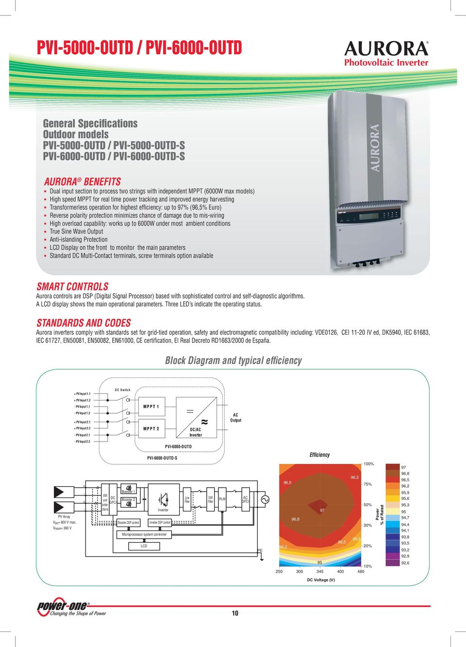 Aurora Photovoltaic Inverter Wind Power Solutions For Ups Circuit Diagram 965 Euro Reverse Polarity Protection Minimizes Chance Of Damage Due To