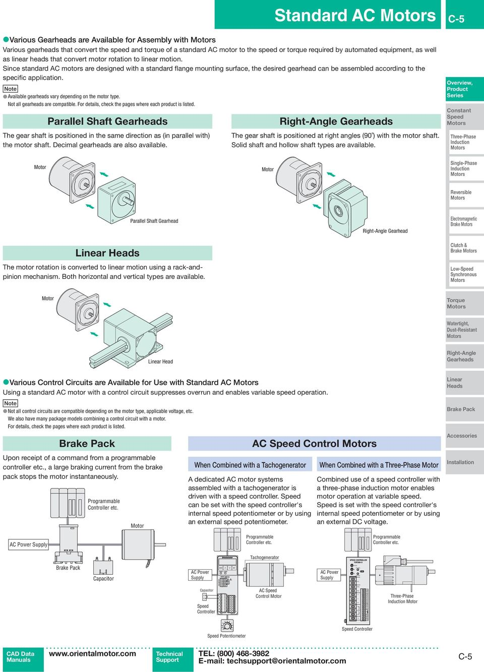 rotation to linear motion. Since standard AC motors are designed with a standard flange mounting surface, the desired gearhead can be assembled according to the specific application.