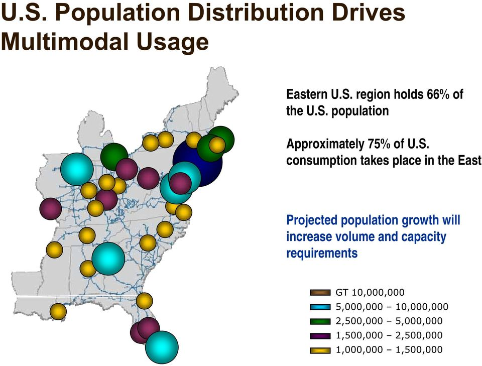 Projected population growth will increase volume and capacity requirements GT