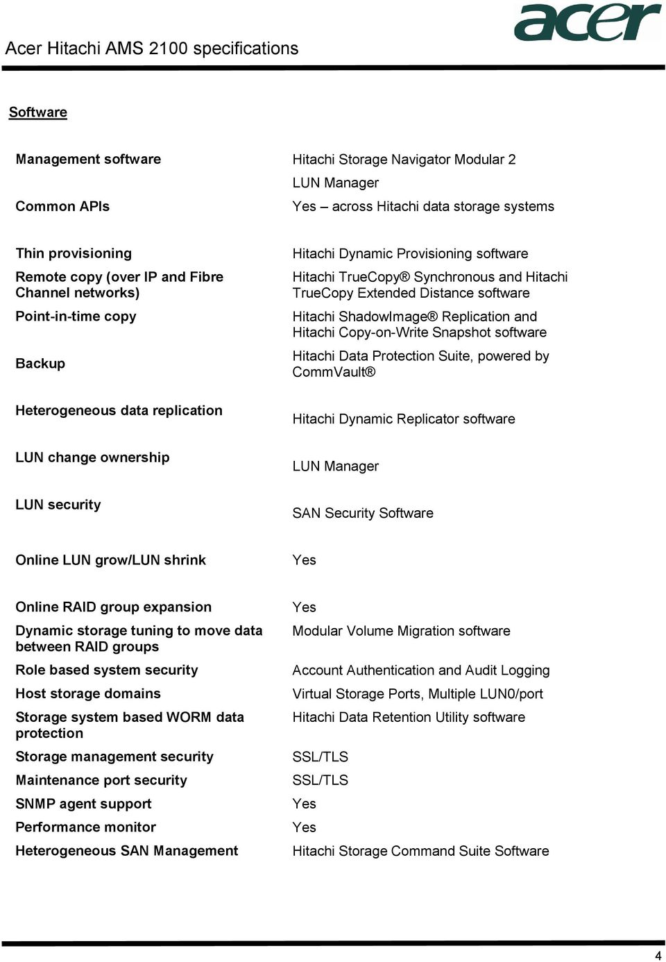 software Hitachi ShadowImage Replication and Hitachi Copy-on-Write Snapshot software Hitachi Data Protection Suite, powered by CommVault Hitachi Dynamic Replicator software LUN Manager SAN Security
