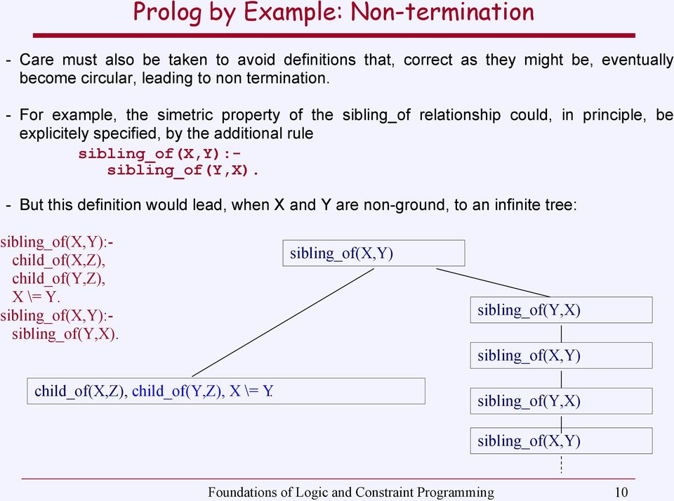 - But this definition would lead, when X and Y are non-ground, to an infinite tree: sibling_of(x,y):- child_of(x,z), child_of(y,z), X \= Y.