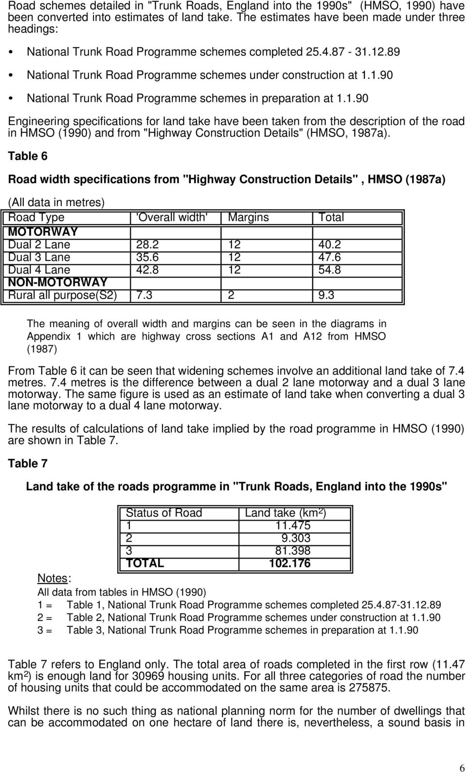"1.90 Engineering specifications for land take have been taken from the description of the road in HMSO (1990) and from ""Highway Construction Details"" (HMSO, 1987a)."