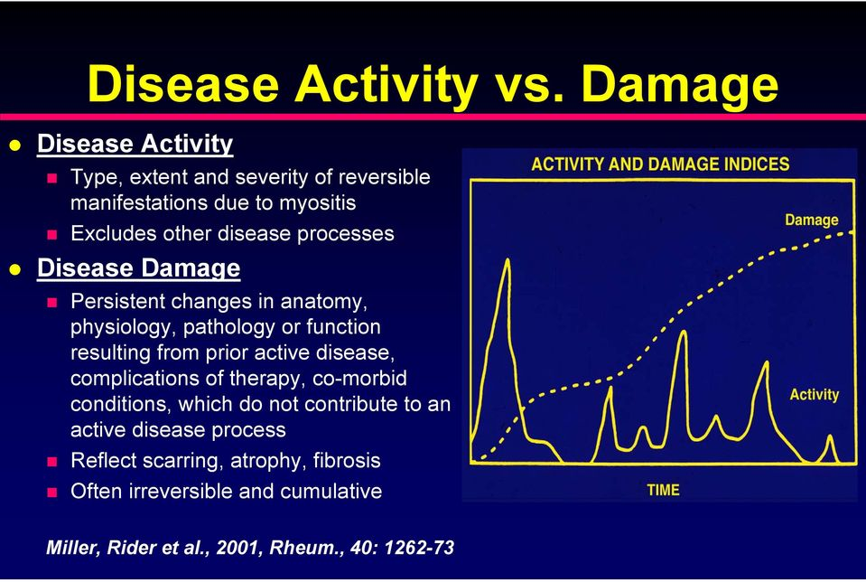 processes Disease Damage Persistent changes in anatomy, physiology, pathology or function resulting from prior active