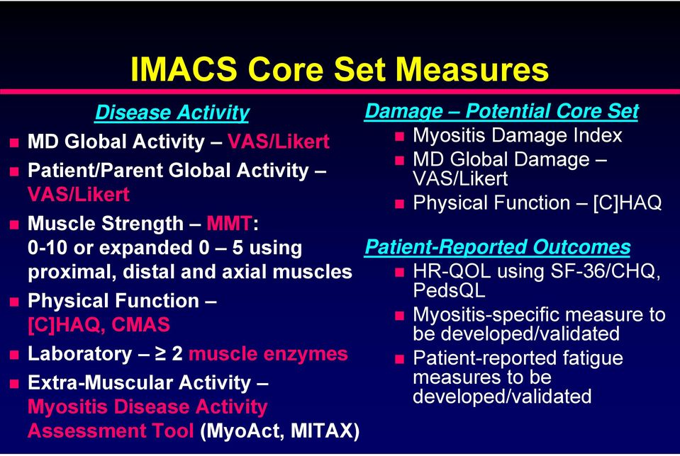 Activity Assessment Tool (MyoAct, MITAX) Damage Potential Core Set Myositis Damage Index MD Global Damage VAS/Likert Physical Function [C]HAQ