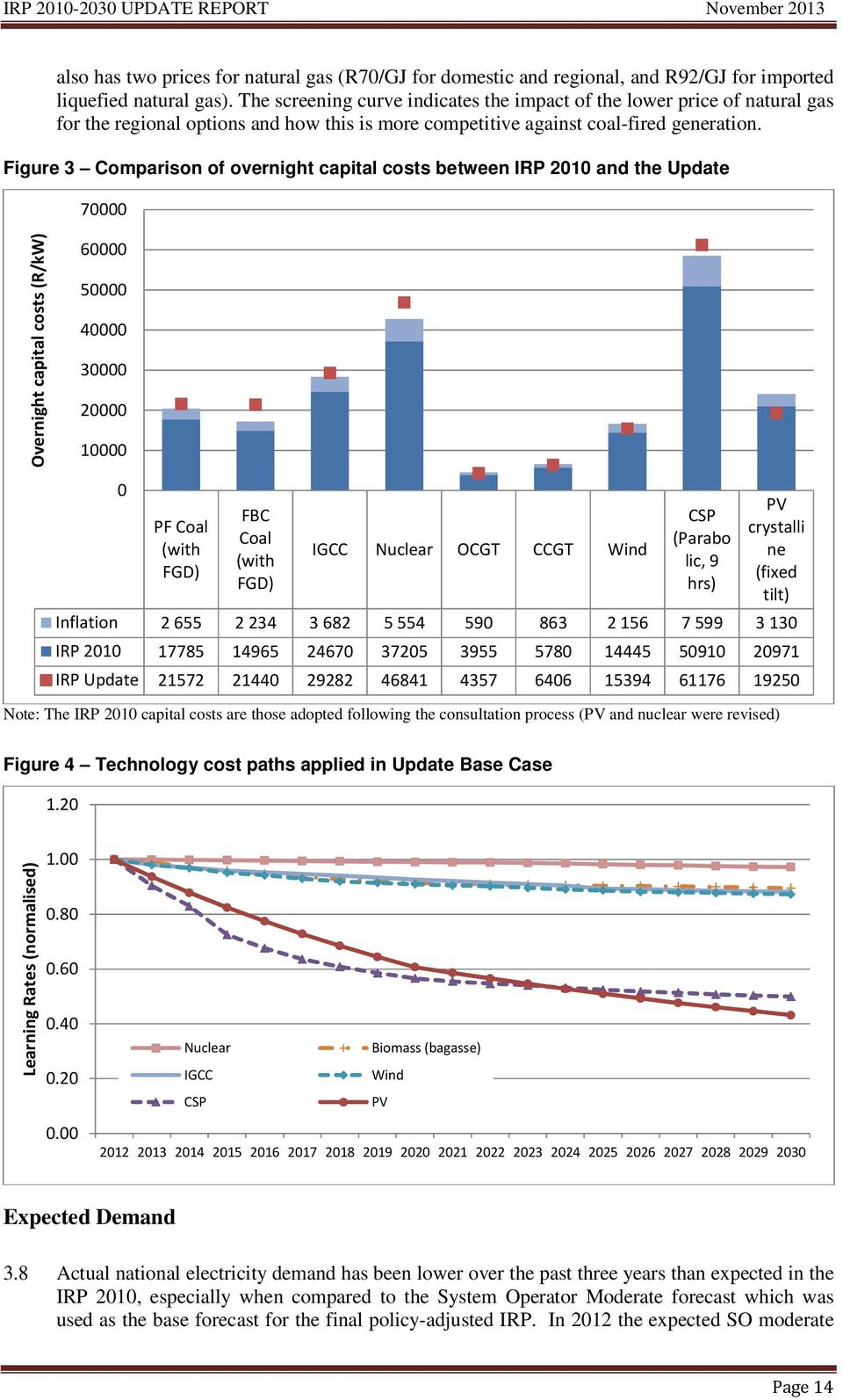 Figure 3 Comparison of overnight capital costs between IRP 2010 and the Update 70000 Overnight capital costs (R/kW) 60000 50000 40000 30000 20000 10000 0 PF Coal (with FGD) FBC Coal (with FGD) IGCC