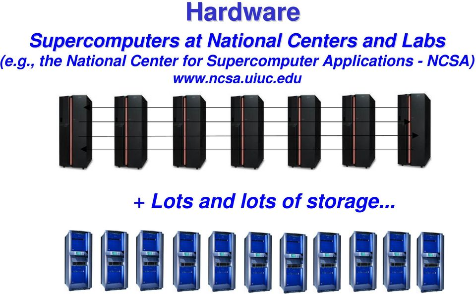 , the National Center for Supercomputer