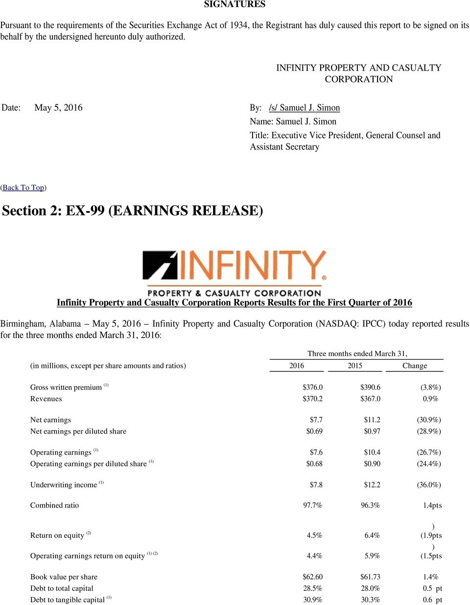 Simon Title: Executive Vice President, General Counsel and Assistant Secretary (Back To Top) Section 2: EX-99 (EARNINGS RELEASE) Infinity Property and Casualty Corporation Reports Results for the