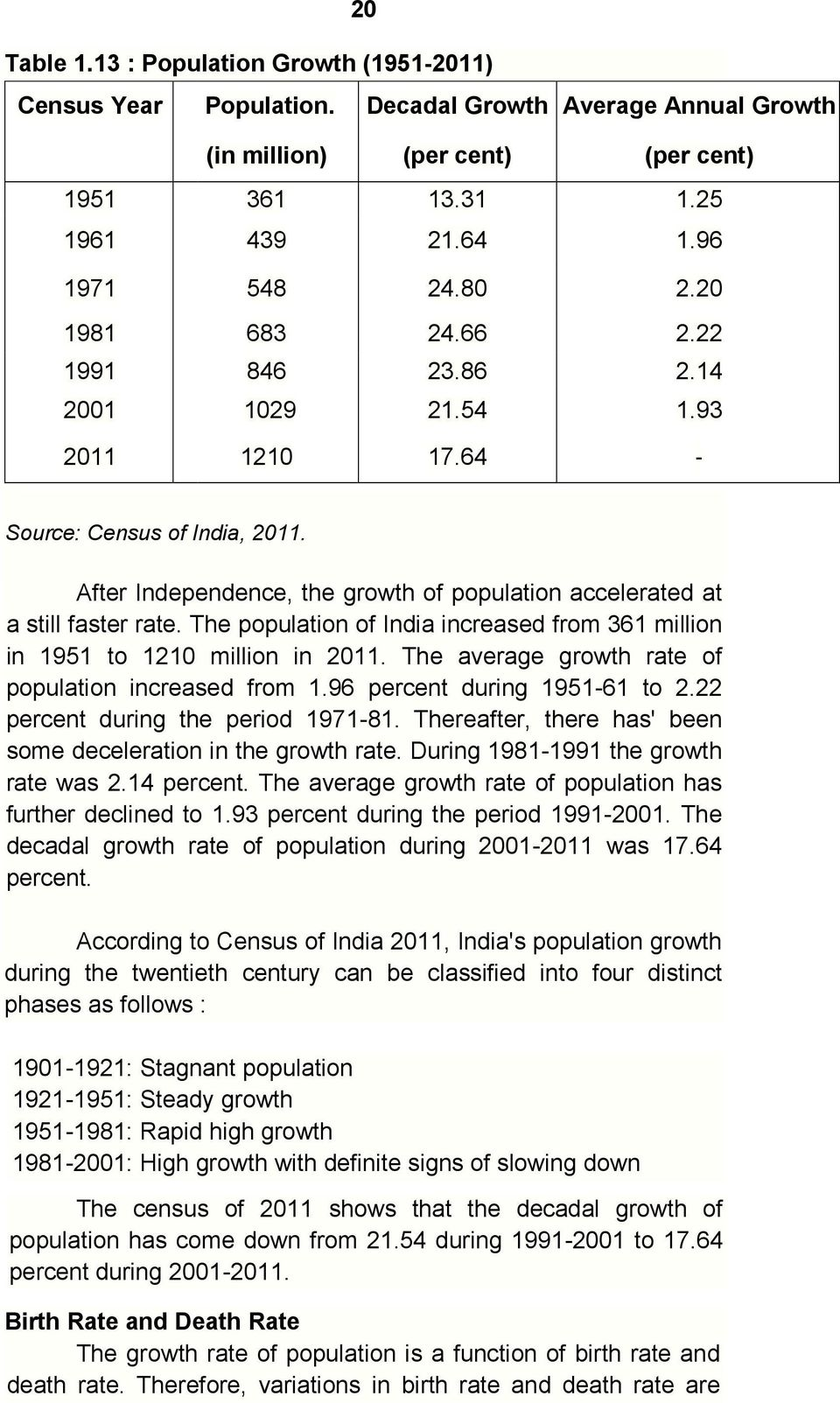 growth of communalism in india pdf