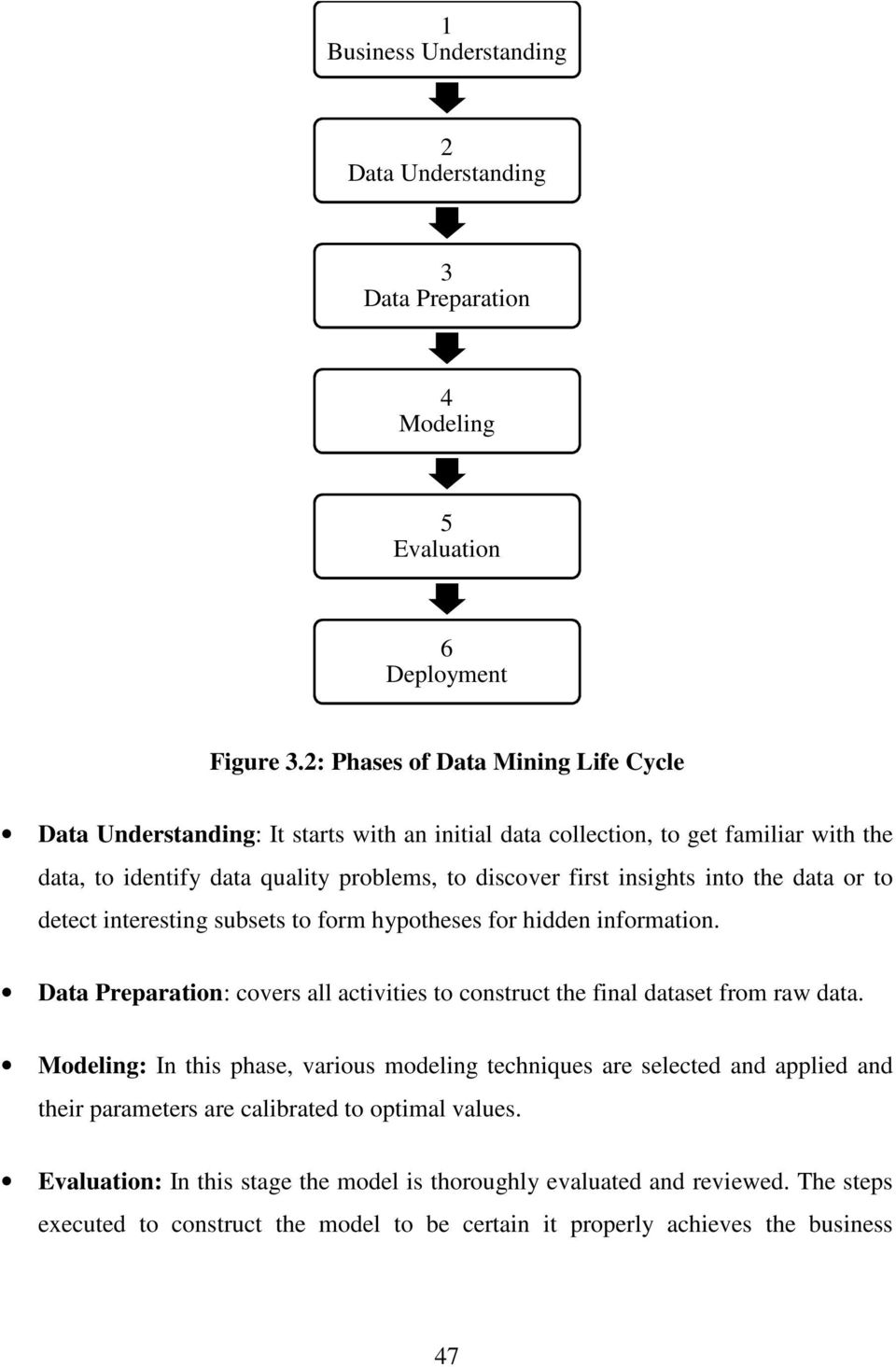 into the data or to detect interesting subsets to form hypotheses for hidden information. Data Preparation: covers all activities to construct the final dataset from raw data.