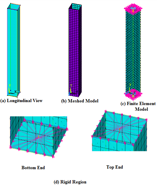 IV. FINITE ELEMENT MODEL Finite element analysis plays an important role in engineering practice, as it is relatively in expensive and time efficient compared with physical experiments, especially in