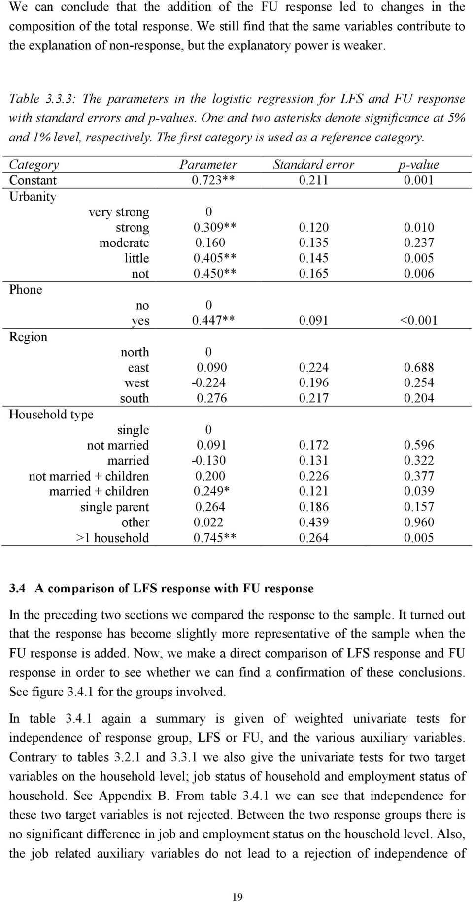 3.3: The parameters in the logistic regression for LFS and FU response with standard errors and p-values. One and two asterisks denote significance at 5% and 1% level, respectively.