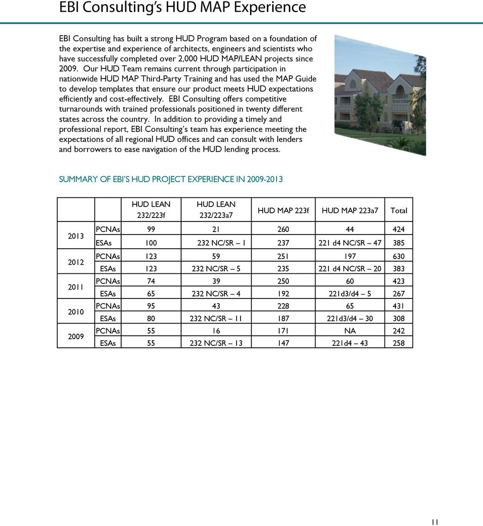 Hud Multifamily Property Insurance Requirements