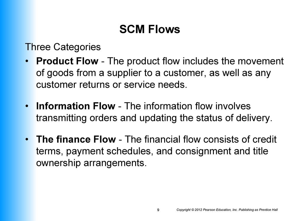 Information Flow - The information flow involves transmitting orders and updating the status of