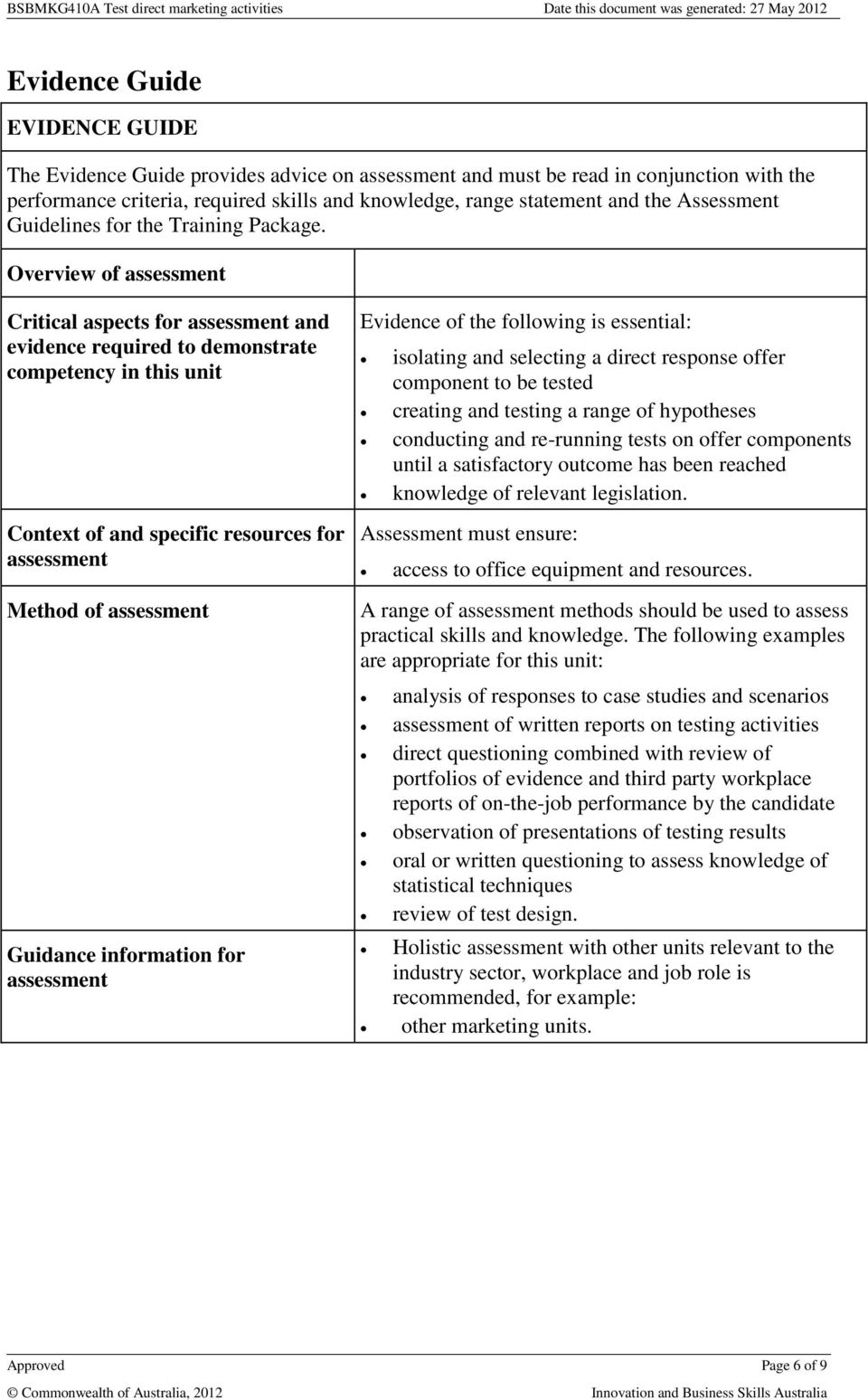 Overview of assessment Critical aspects for assessment and evidence required to demonstrate competency in this unit Context of and specific resources for assessment Method of assessment Guidance