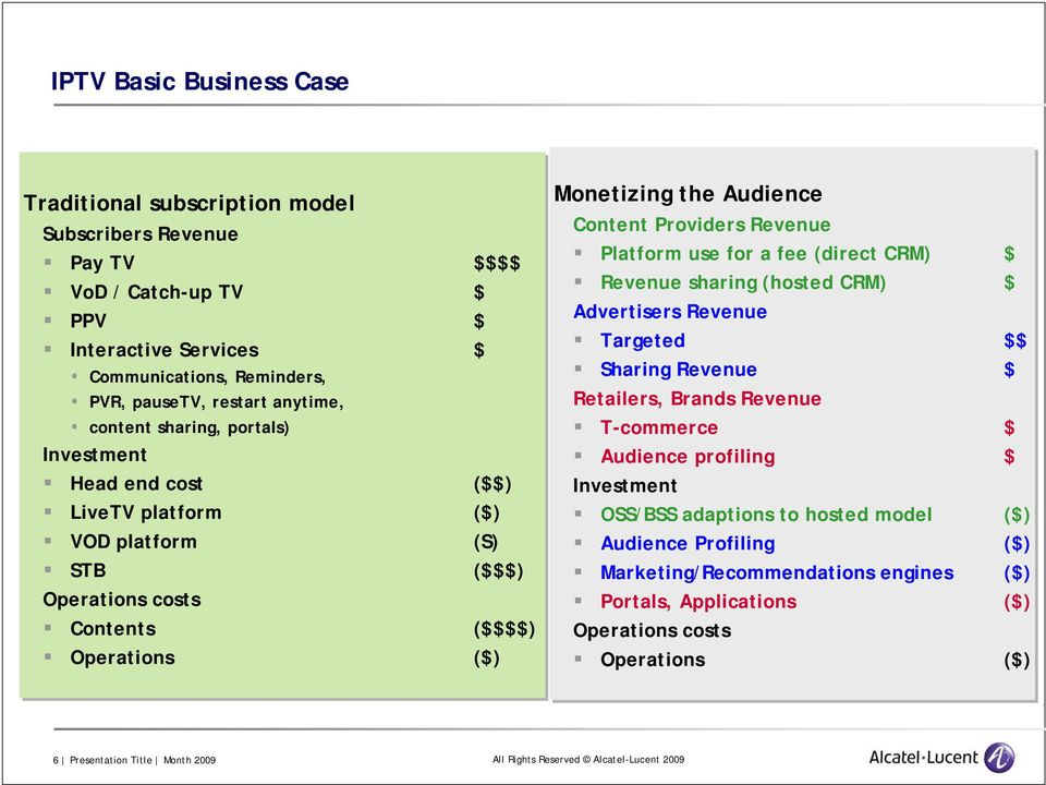 Oss bss adaptions to hosted model audience profiling marketing