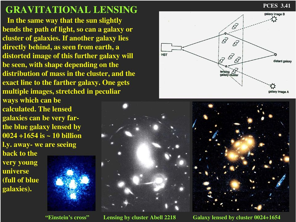 cluster, and the exact line to the farther galaxy. One gets multiple images, stretched in peculiar ways which can be calculated.