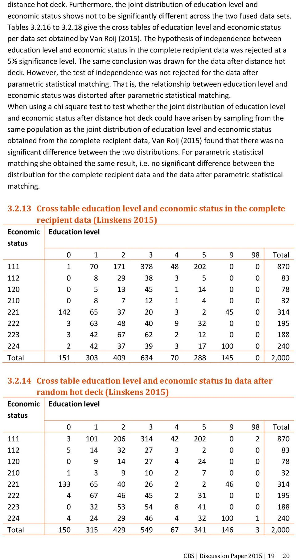 The hypothesis of independence between education level and economic status in the complete recipient data was rejected at a 5% significance level.