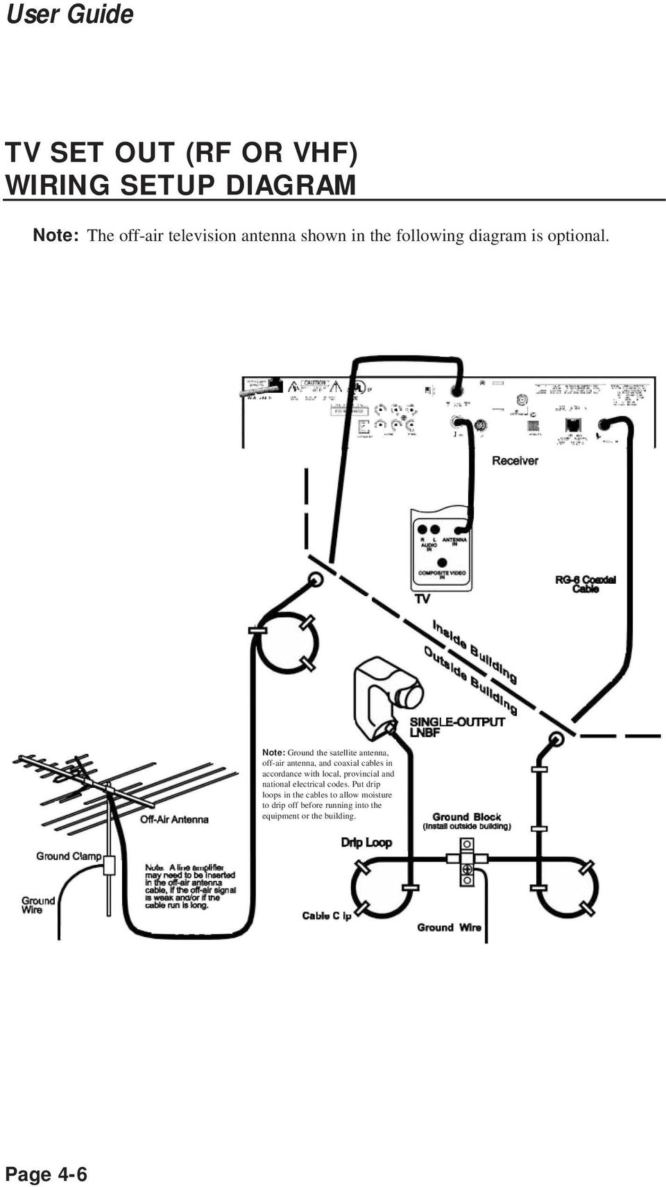 satellite dish connection diagram satellite image satellite dish wiring diagram sandropainting com on satellite dish connection diagram