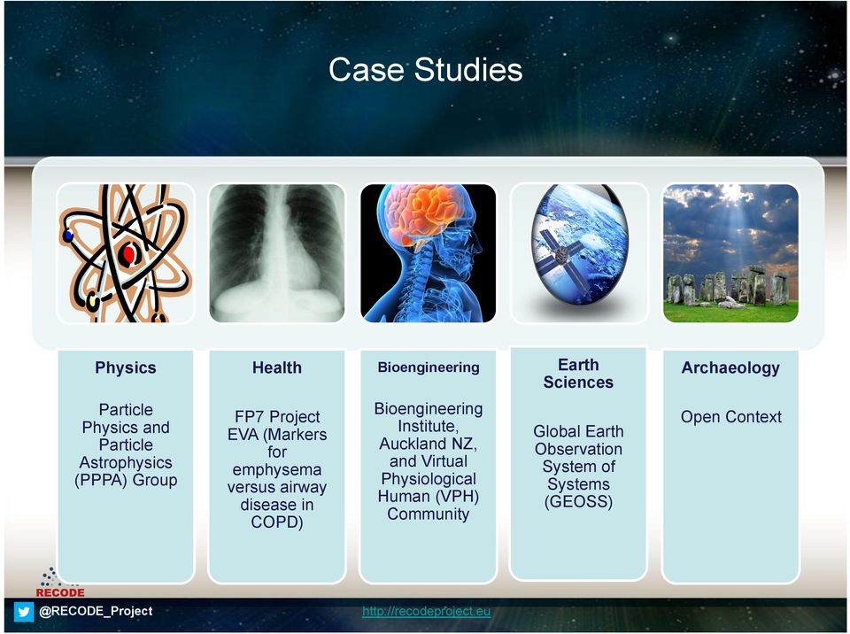 airway disease in COPD) Bioengineering Institute, Auckland NZ, and Virtual