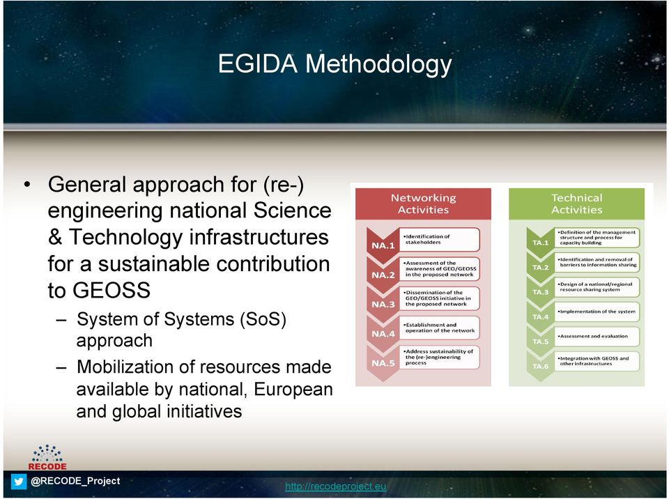 contribution to GEOSS System of Systems (SoS) approach